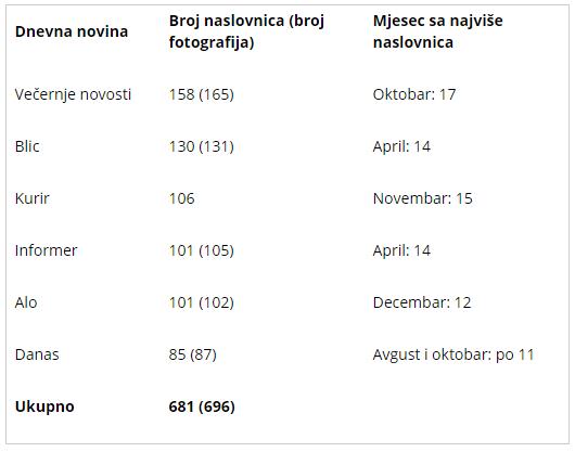 2017-01-26 14_59_12-Naslovnice dnevnih novina u Srbiji_ Horor, strah, užas, kraj... _ MC_ONLINE