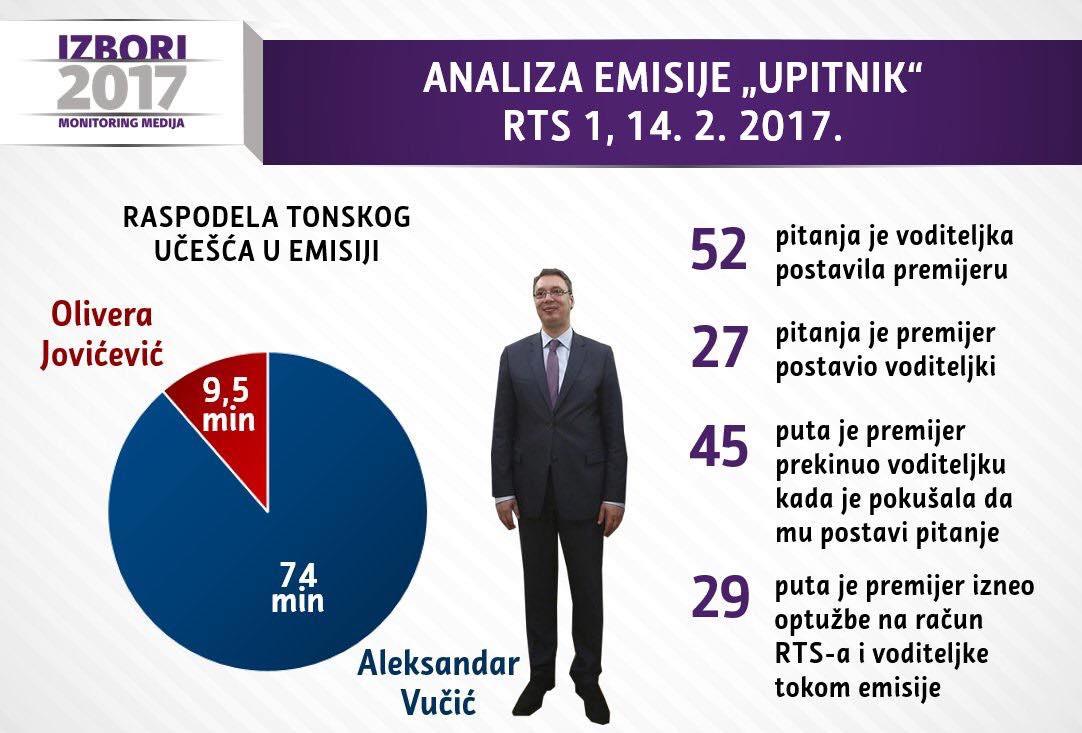Izvor: Novosadska novinarska škola